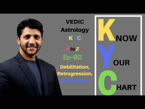 Vedic Astrology KYC (Know Your Chart) Ep02: Debilitation of planets