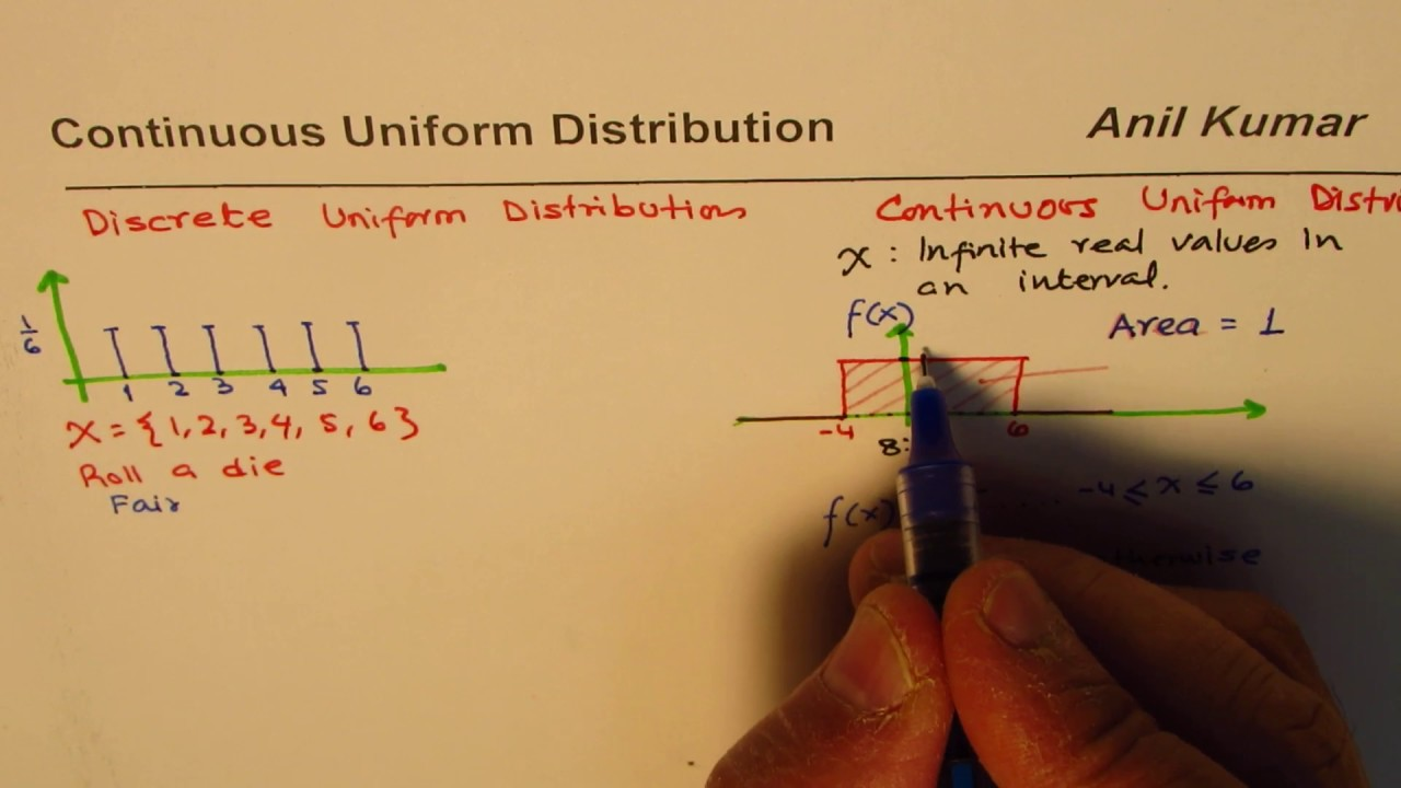 Continuous Uniform Distribution Example And Concept Youtube
