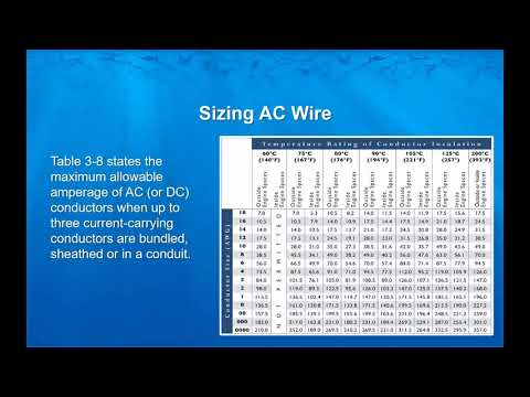 De-mystifying Basic Electrical Concepts And Standards - Webinar