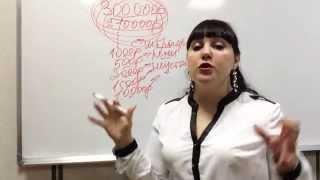 видео Как платить по  кредитам