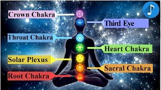 7 Chakras Tuning Forks Root to Crown - All Chakra Healing Frequencies - Monaural Beats.mp3