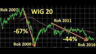 Jak zarabiać na spadkach cen akcji, walut, złota, ropy itp.