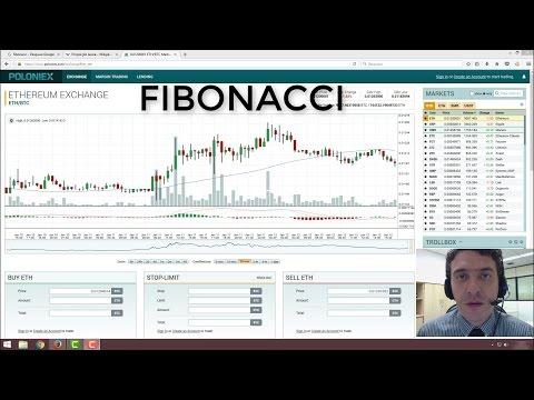FIBONACCI - POLONIEX - TRADE - ANÁLISE GRÁFICA  - BITCOIN - ALTCOIN