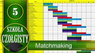 Program partnerski matchmaking