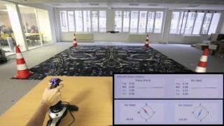 AR.Drone Navigation (Linux Development Tool)