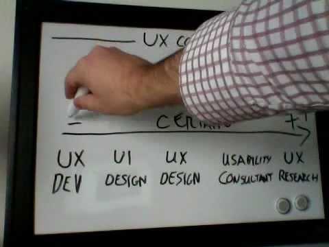 UX Consultant - Certainty Spectrum