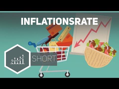 Inflationsrate - Grundelemente