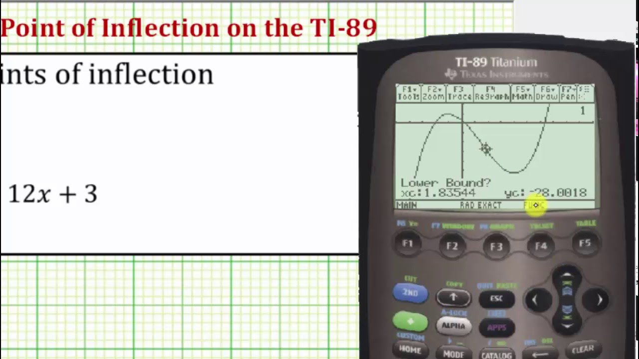 Determine The Point Of Inflection Of A Function On The Ti 89 Youtube