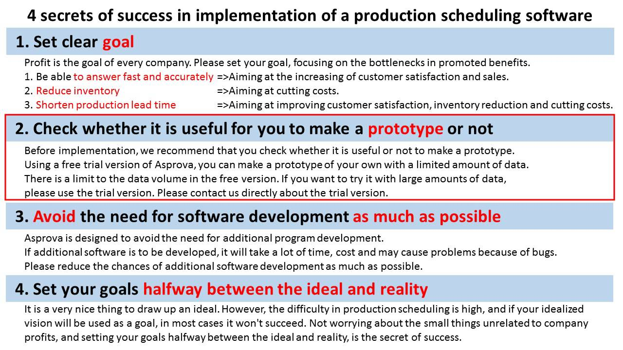 1.04 Four Secrets of Success in Implementing the Production Scheduling Software