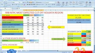 rrb ntpc most expetected cut off KOLKATA REGION ( normalization https://youtu.be/0sf1qhAv4r8 ) 2017 Video