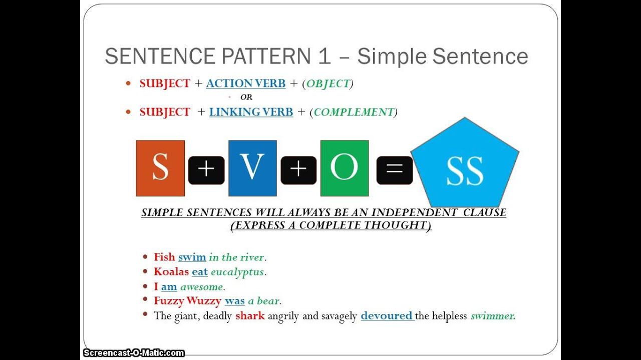 Better Sentence Structure Through Diagramming Er Diagram For Hotel Booking System Get Free Image About