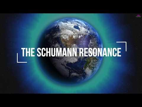The 7.83 Hz Schumann Resonance Earth Heartbeat Frequency Deep - 2 hrs Alpha Binaural Beats