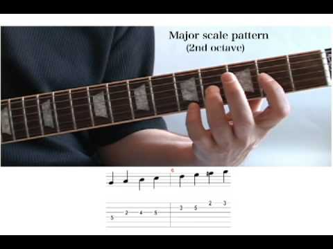 Theory Lesson for guitar: Intro to Scale Construction
