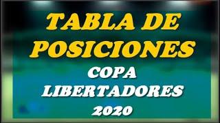 Tabla de posiciones COPA LIBERTADORES 2020