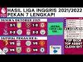 Hasil & Klasemen Liga Inggris 2021 Terbaru: Liverpool vs Manchester City, Spurs vs Aston Villa | EPL