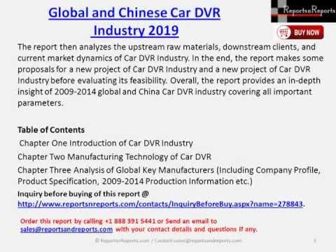 2019 Global & China Car DVR Market Report