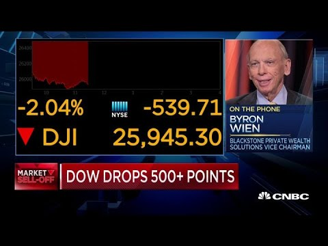 Blackstone's Byron Wien on the market sell-off and U.S.-China trade tensions