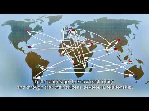 HOPE XXL: The People's Partnership (animation)
