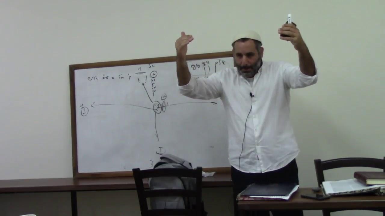 הרב אברהם ניסים כוונות המקווה