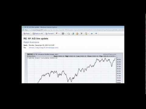 Ralph Acampora on Global Equities, 4 December 2012