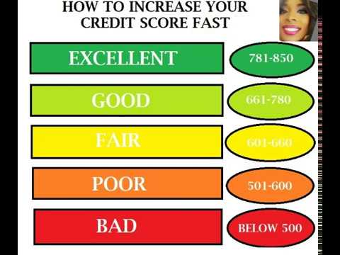 How To Increase Your Credit Score Using The Piggyback Method