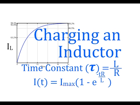 RL Circuits (6 of 8) Charging an Inductor, Time Constant, Voltage, Current,  An Explanation