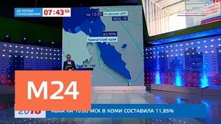 Эксперт прокомментировал последние данные по явке на выборы президента России - Москва 24