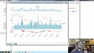 Matplotlib Tutorial 24 - multi y axis plotting volume on stock chart