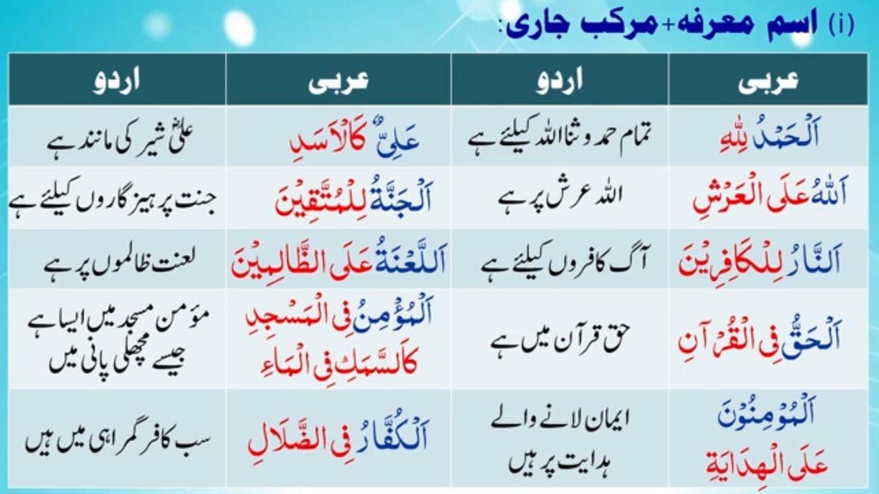 Arabic Grammar Course In Urdu Hindi Class 13 Urdu Grammar Learning Arabic [ 720 x 1280 Pixel ]