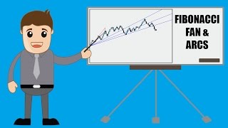 Learn Forex - Fibonacci Fan and Arcs