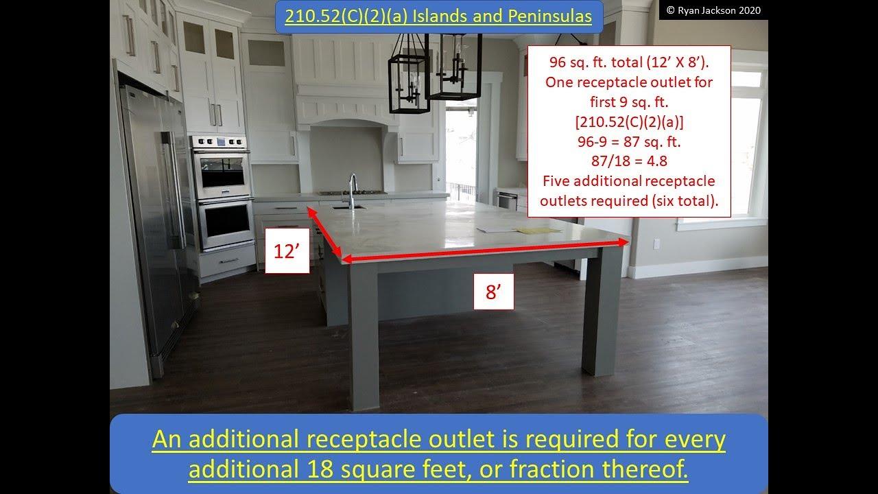 Dwelling Unit Kitchen Receptacle