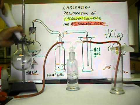 an overview of the experiment sodium thiosulphate and hydrochloric acid diagram rate of reacion