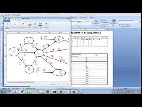 Лекция 4  Азы управления, организация производства, планирование ресурсов, ценообразование