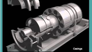 GE Gas Turbine   Basic Cycle