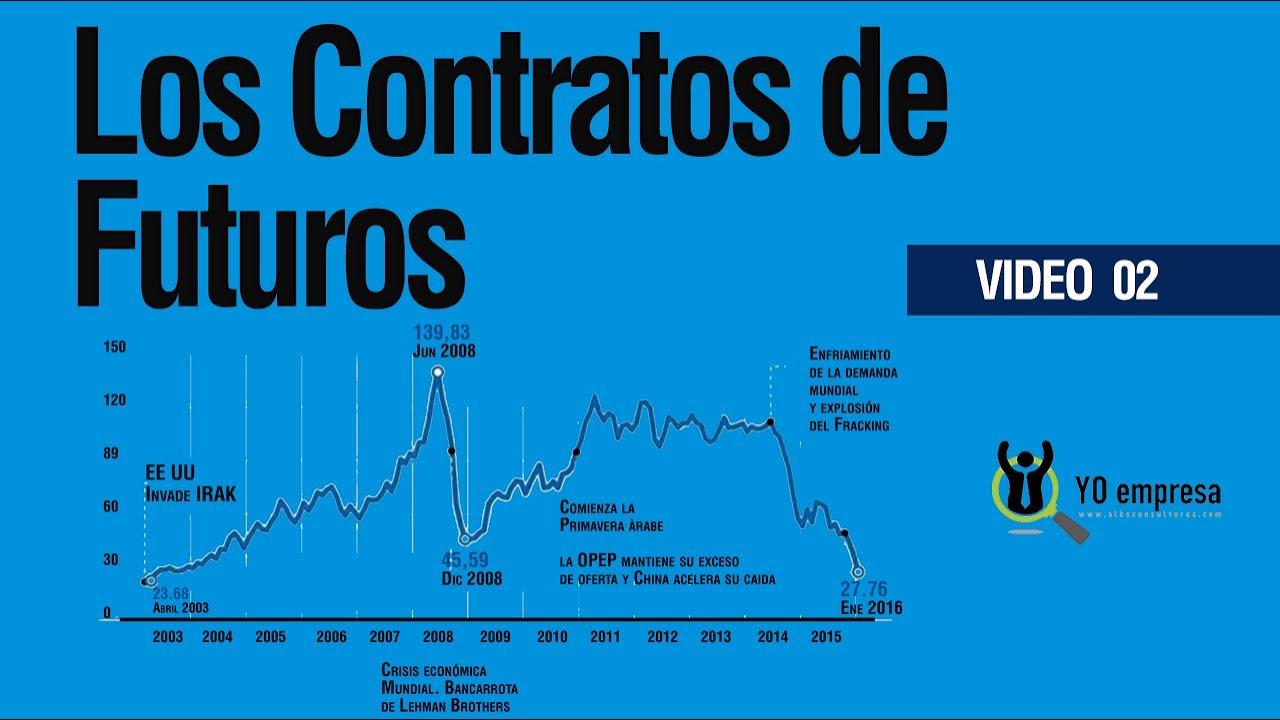 Los contratos de futuros | compra venta de Petroleo | precios Brent y Wti | CME Group