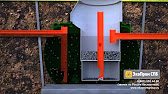 Видео отзыв о септике Евролос БИО. Троицкий Парк - YouTube