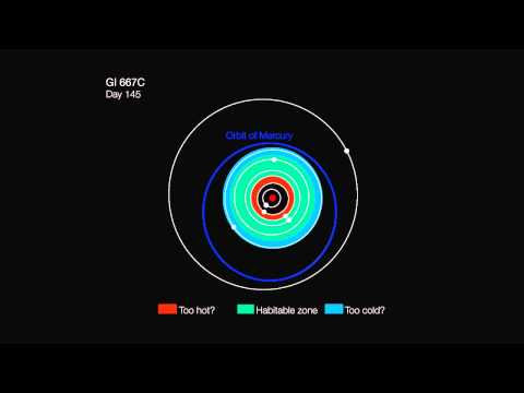 Three Super-Earths In Habitable Zone Of Nearby Star | Orbit Animation