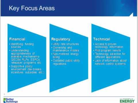 Webinar | Driving Economic Development Through Energy Efficiency