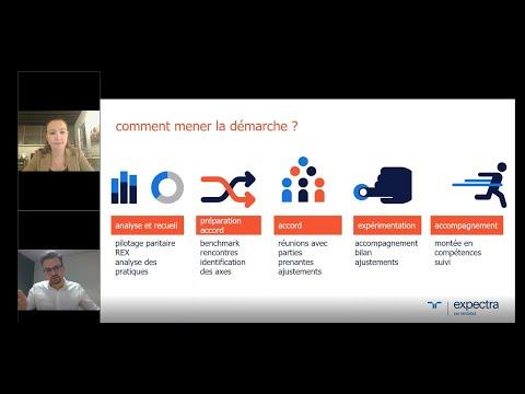 replay Webinar Teletravail : comment le mettre en place et reinventer de nouvelles façons de travail