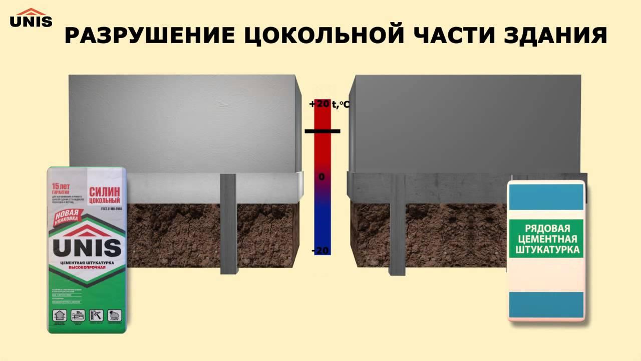 2 ноя 2014. Цементные штукатурки серии unis силин предназначены для выравнивания поверхностей стен и потолков, фасада и цоколя зданий.