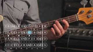 How to Play a G Major Scale | Bass Guitar