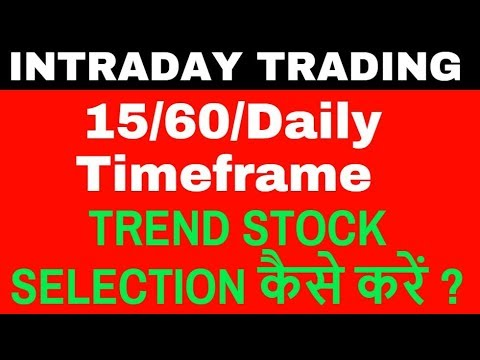 15/60/Daily Timeframe Trending Stock Selection - Intraday Trading - in हिंदी