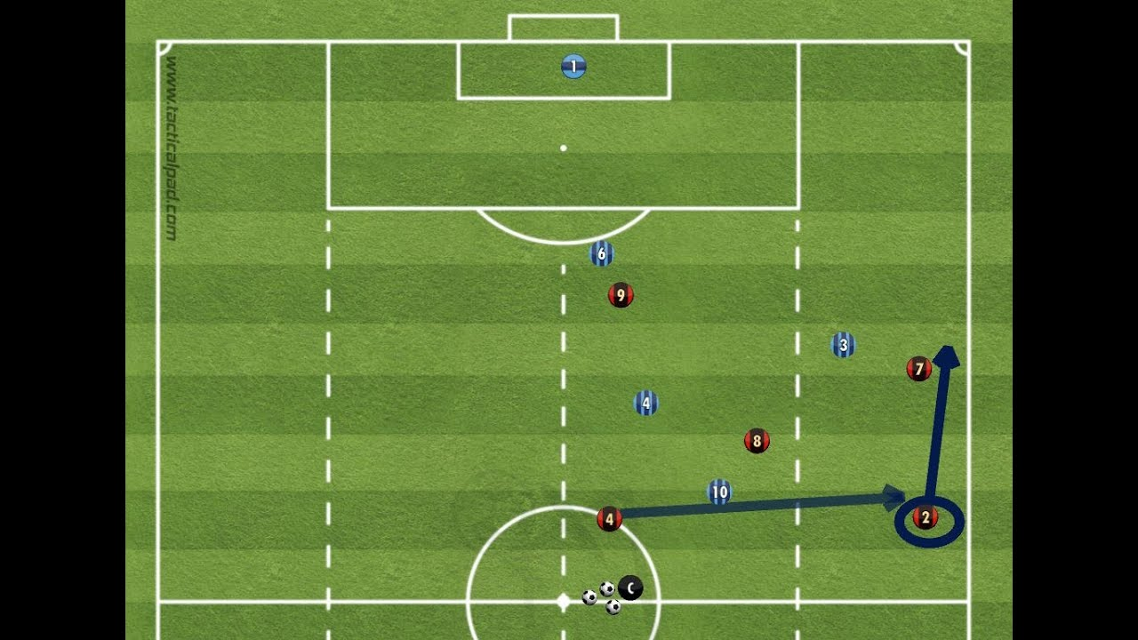 Teaching Young Full backs how and when to attack