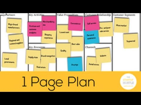 How to Create a 1 Page Business Plan - Canvanizer + Business Model Canvas Tutorial