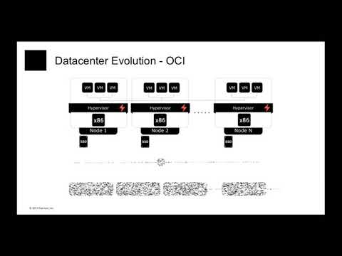 Andre Leibovici - An Introduction to OpenConvergence