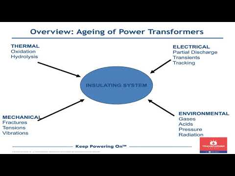 Transformer Clinic For Refineries Webcast Replay