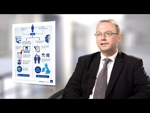 AXA's market-leading Management Liability Insurance