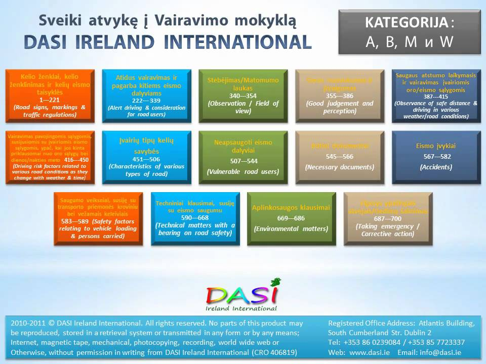 Driving Theory Test CD in Lithuanian and Russian - DASI disk