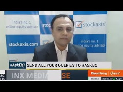 View on Bombay Dyeing and Manufacturing Company : StockAxis