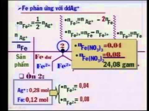 Ôn thi đh môn hóa học 2016 bài 39+40